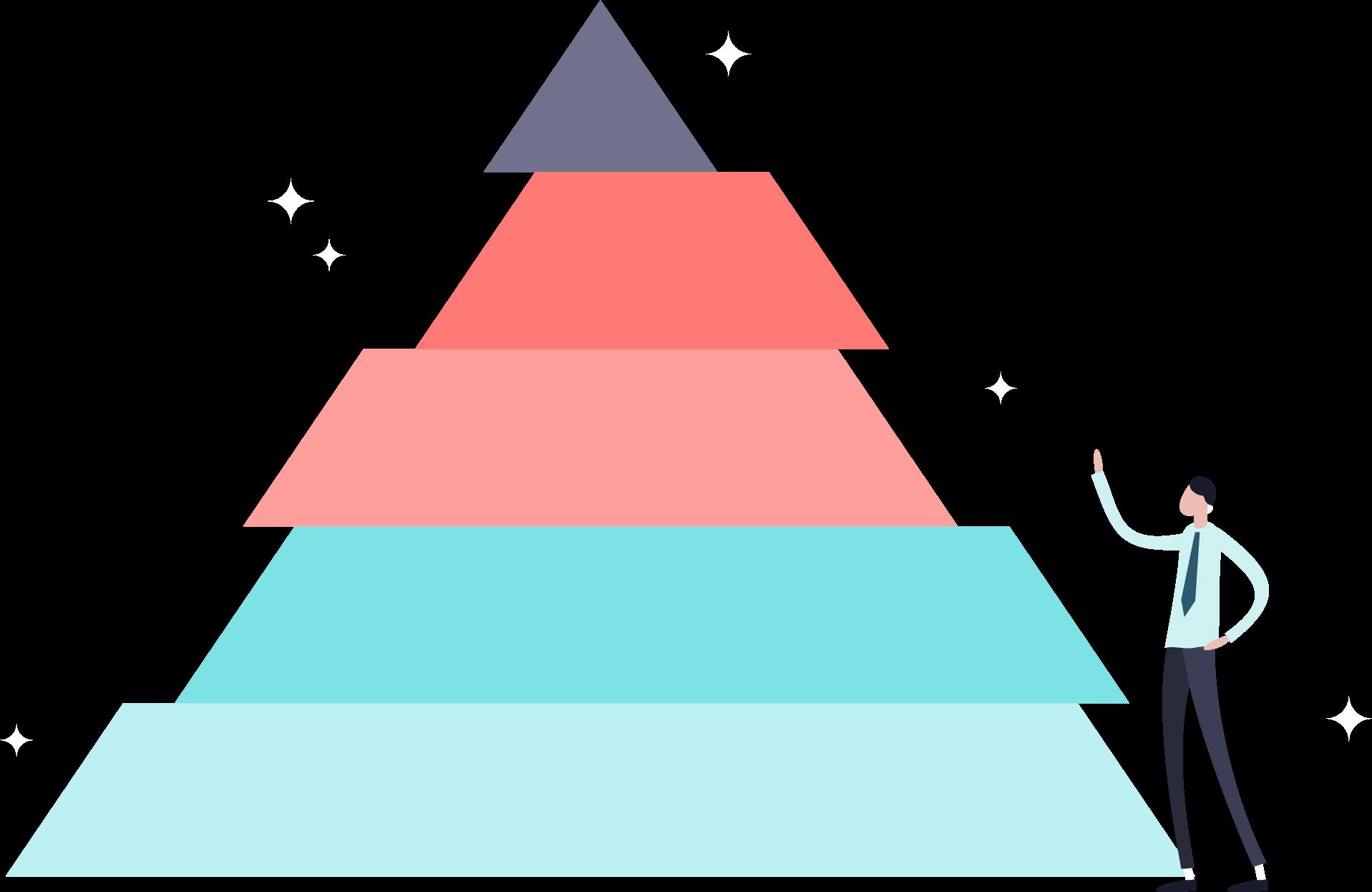 Icon pyramid